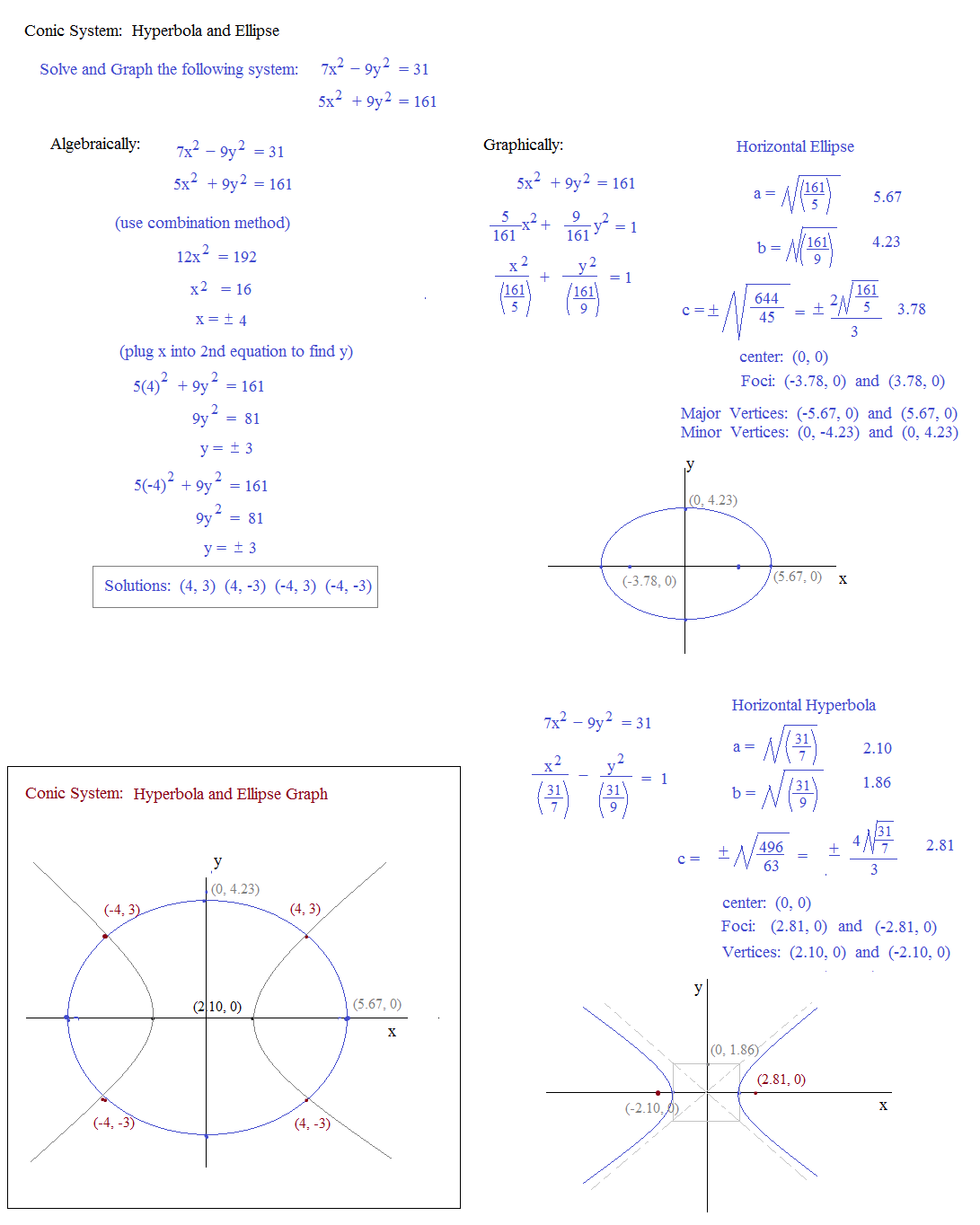 Hyperbola Worksheet