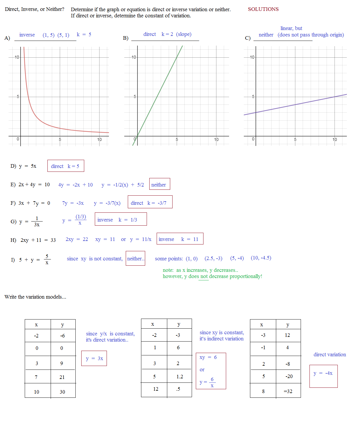 35 Direct Inverse And Joint Variation Worksheet Answers