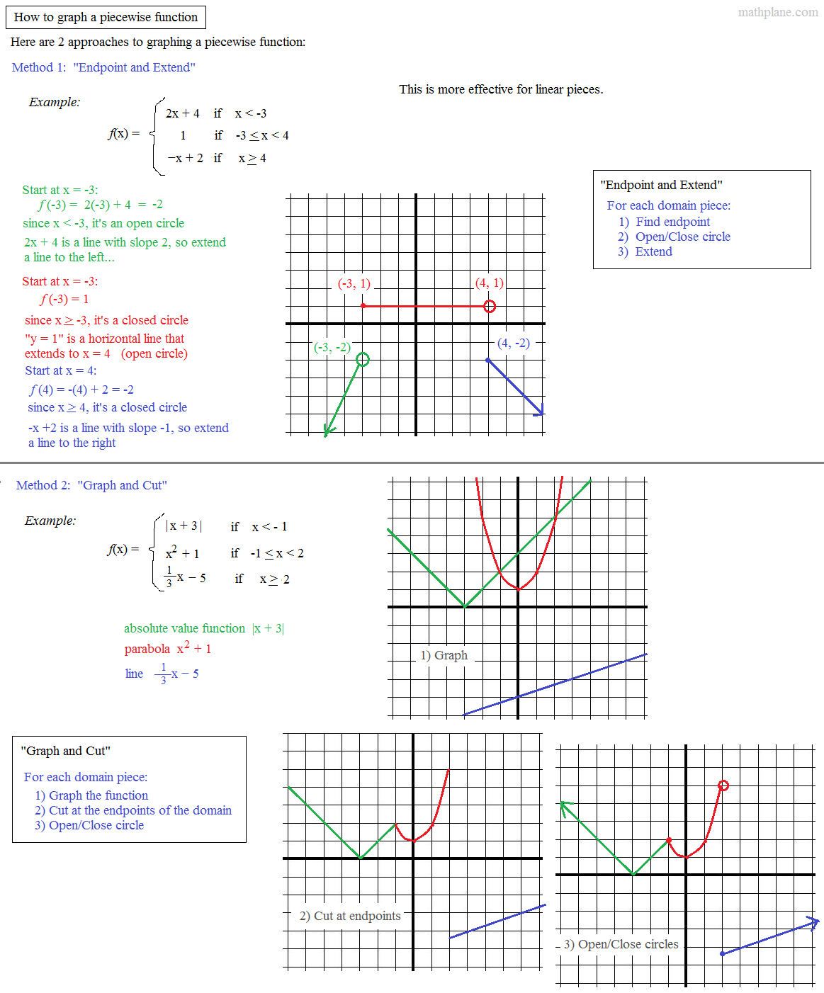 29 44 Graphing Piecewise Functions Worksheet Answers