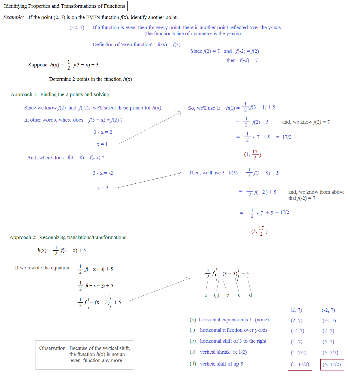 Worksheet Composite Functions Worksheet Grass Fedjp