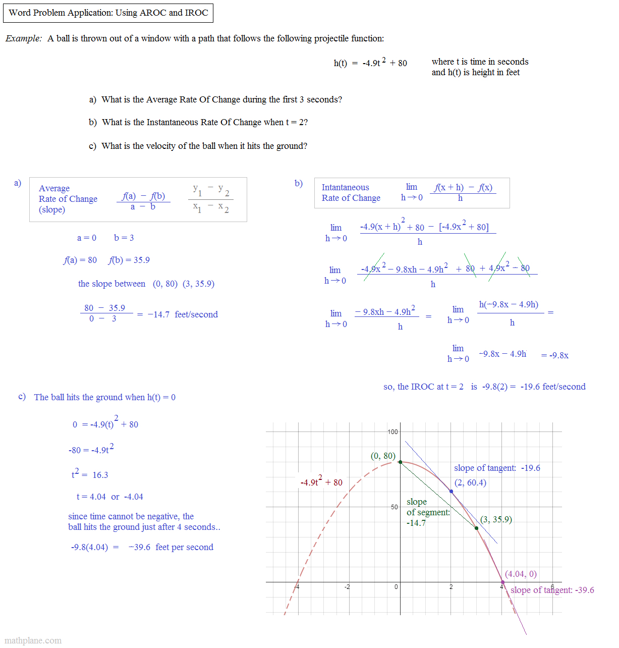 Linear Equations And Their Graphs Rate Of Change Worksheet