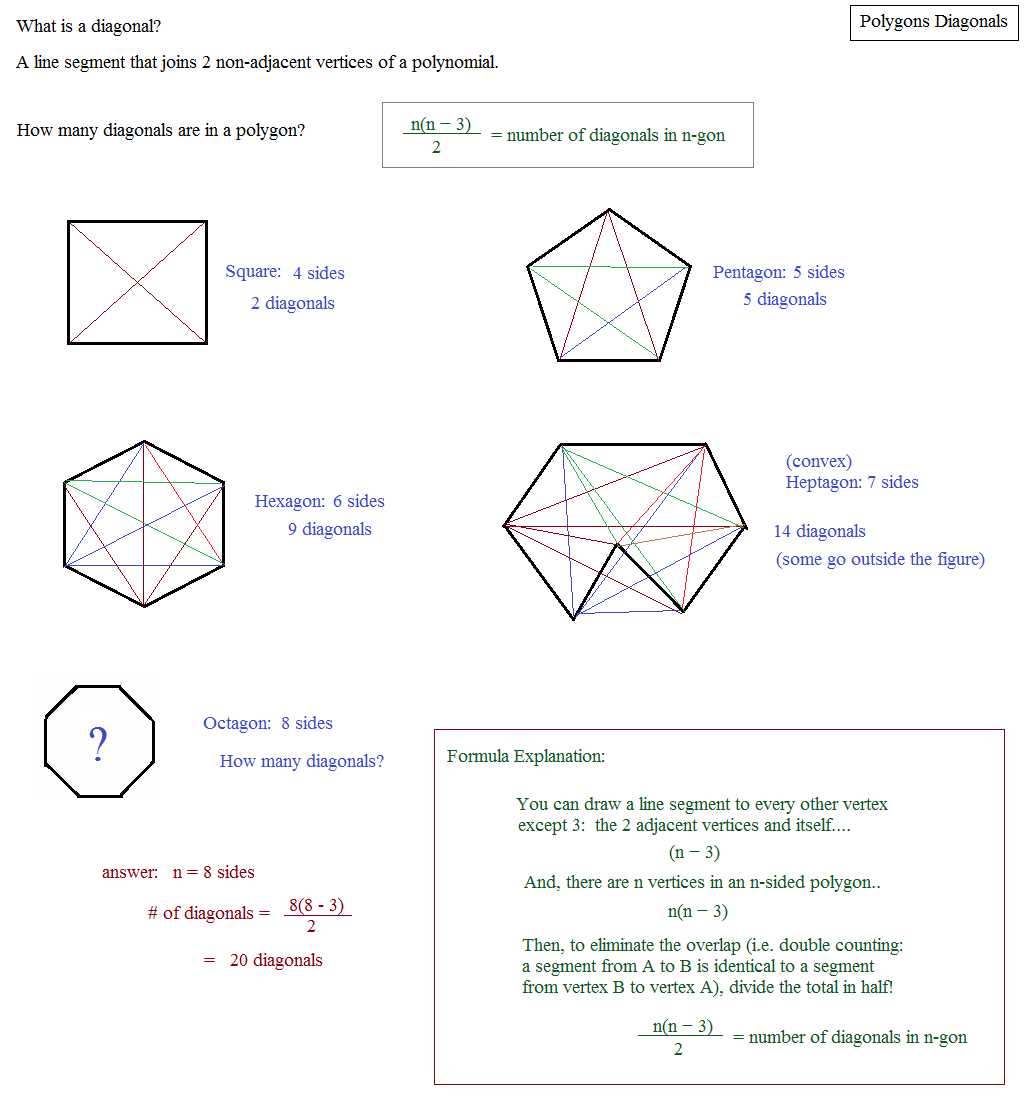 Pentagon Sides And Vertices Worksheet