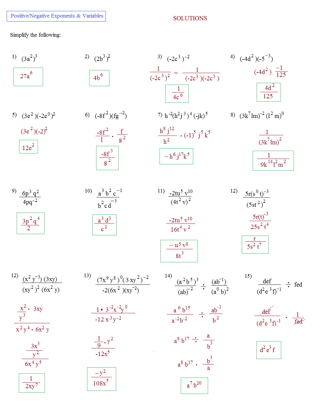 Negative Fractional Indices Worksheet