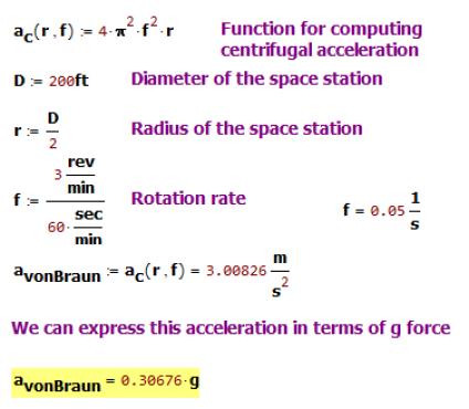 Figure 3: Calculation of Space Station Acceleration.