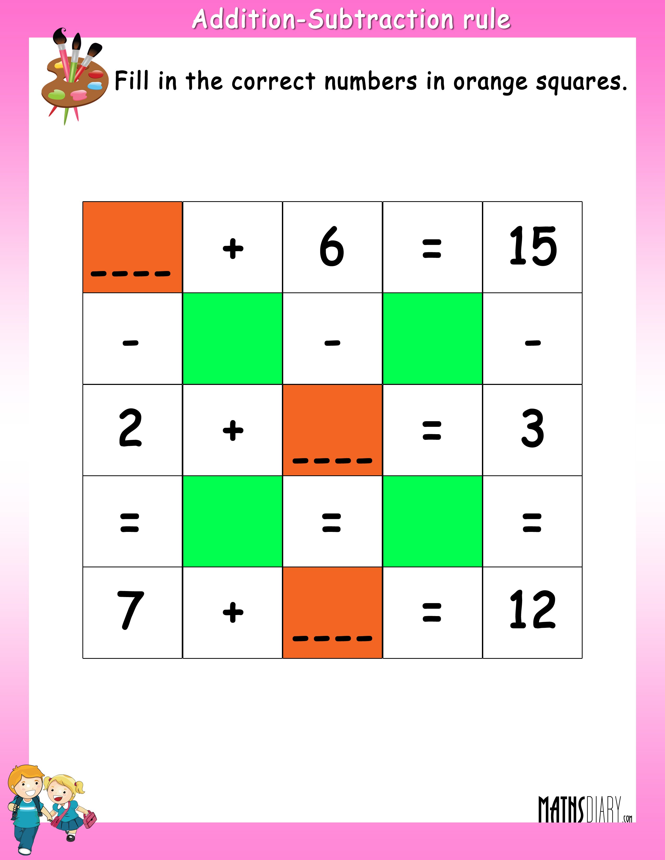 Addition Subtraction Rule