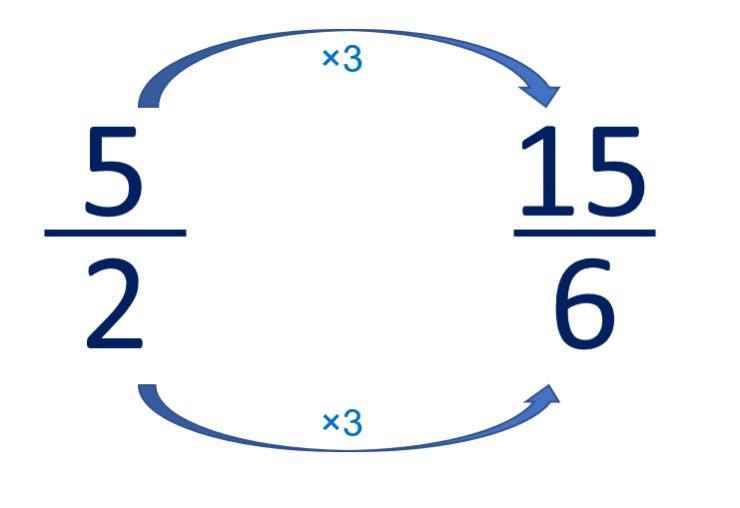 improper equivalent fractions
