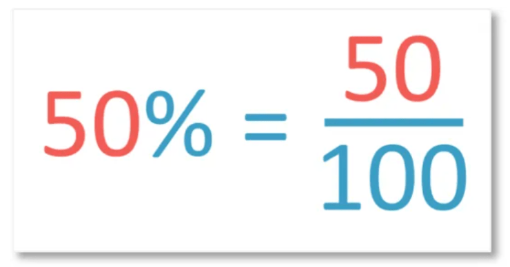 writing a percentage as a fraction