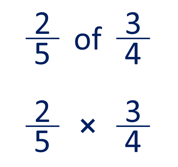 finding a fraction of a fraction question