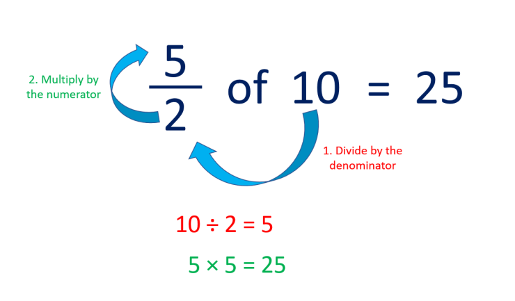 how to find an improper fraction of a number