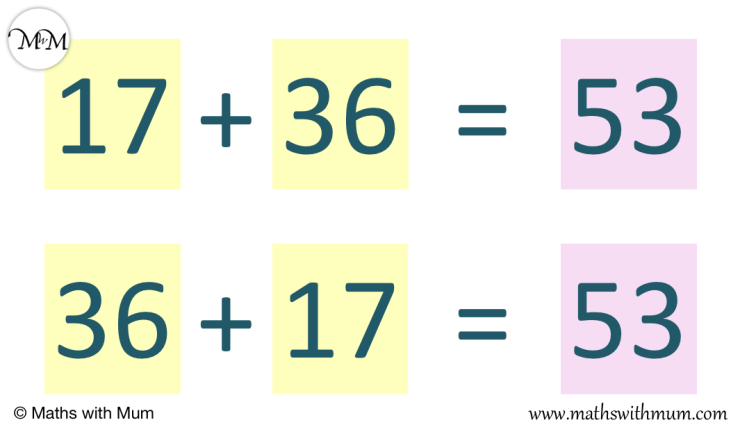 two different addition sentences for 36 + 17 = 53 and 17 + 36 = 53