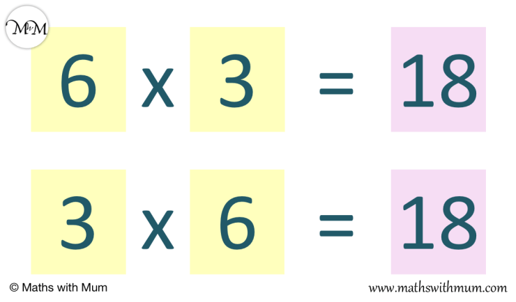 two multiplication sentences with the same numbers in a different order