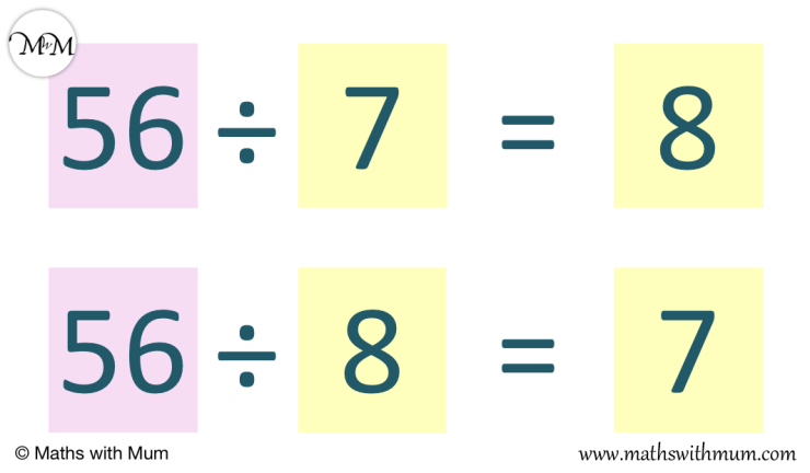 two different multiplication sentences using the same numbers