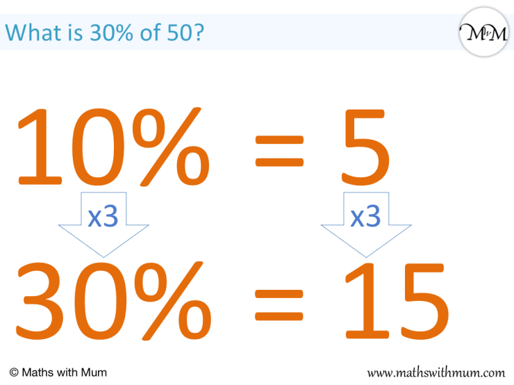 how to find 30% of a number example of 30% of 50