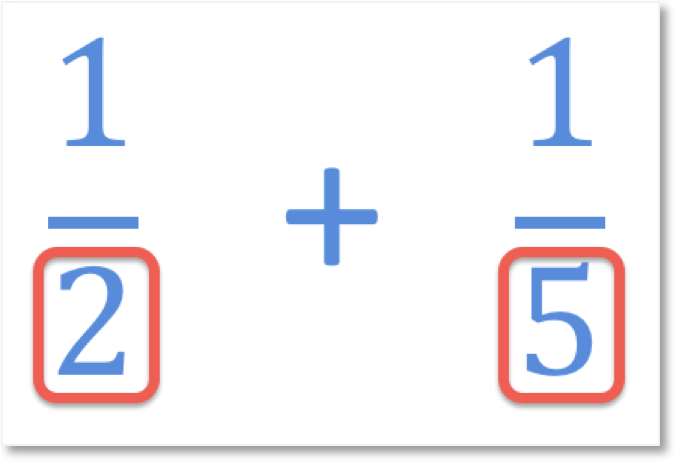 adding unlike denominators of one half add one fifth by finding the lowest common denominator