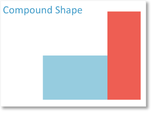 What is a compound shape made up of two rectangles?
