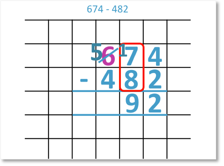 674 – 482 shown as column subtraction borrowing regrouping from the hundreds