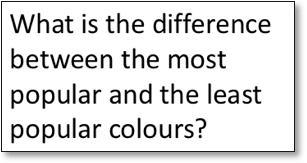 What is the difference between the most popular and least popular colours