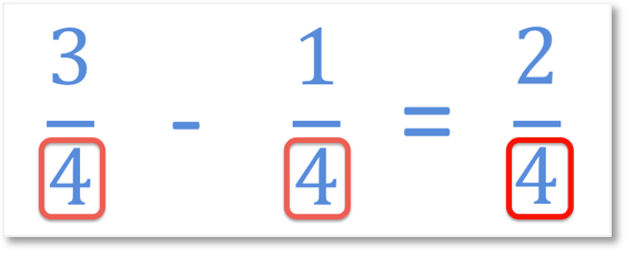 subtracting like fractions with the same denominator