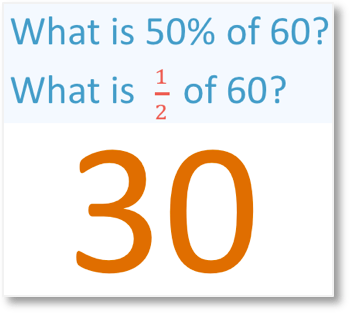 50% of 60 is half of 60 which is 30