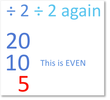 20 is divisible by 4 since we can divide it by 2 and by 2 again to get 5