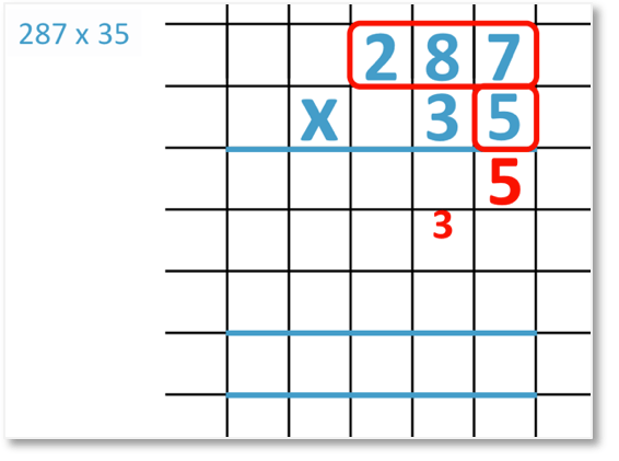 287 x 35 set out in long multiplication with 5 x 7 = 35