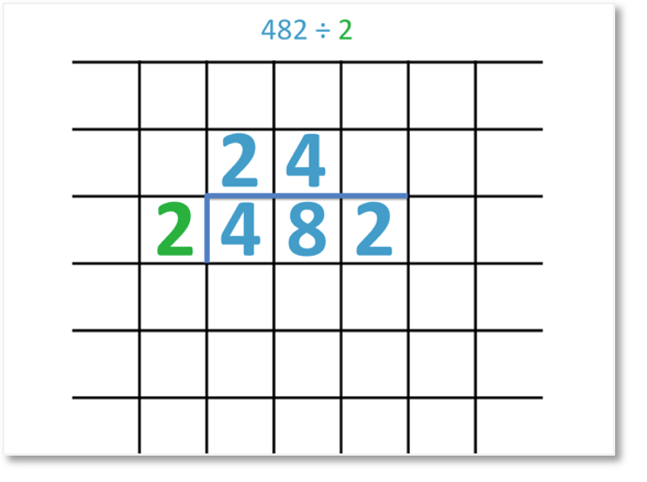 short division of 482 divided by 2