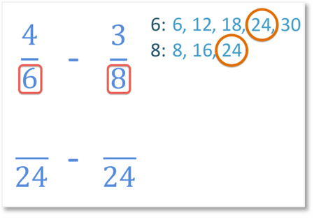 finding the least common denominator of 6 and 8 when subtracting unlike fractions