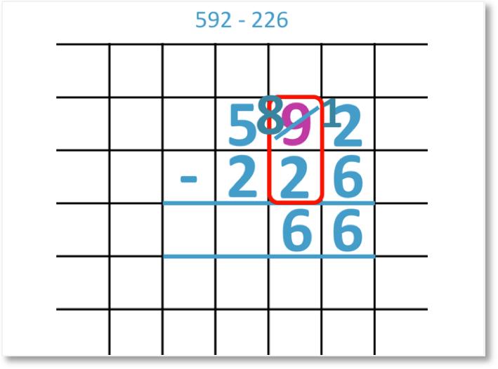 592 - 226 shown as a column subtraction involving borrowing