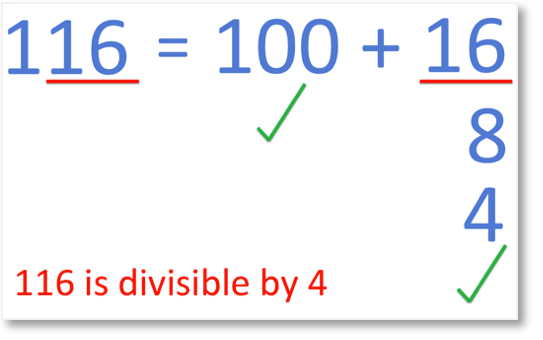116 = 100 + 16 and 100 and 100 and 16 are both divisible by 4