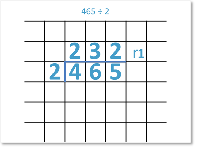 465 divided by 2 = 232 remainder 1 shown as a short division