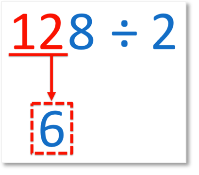 128 divided by 2 = 64 division using th split strategy