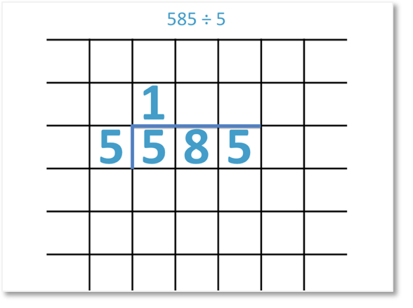 585 divided by 5 calculated using the short division method