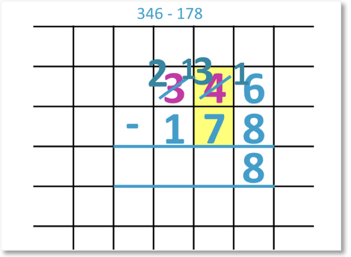 regrouping twice in subtraction example of 346 - 178