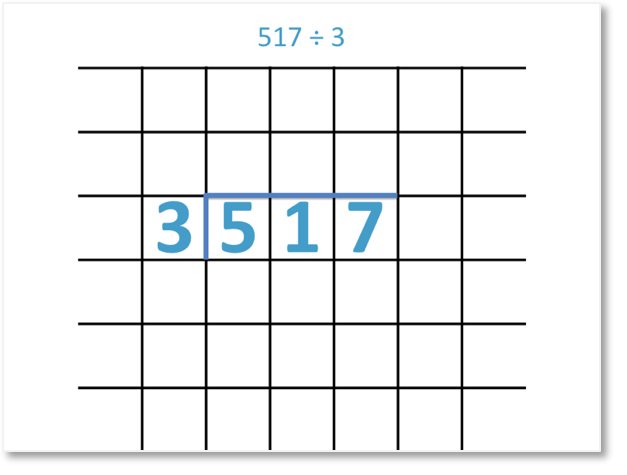 517 divided by 3 shown as a short division with a remainder