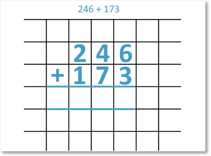 246 + 173 shown as a 3-digit column addition