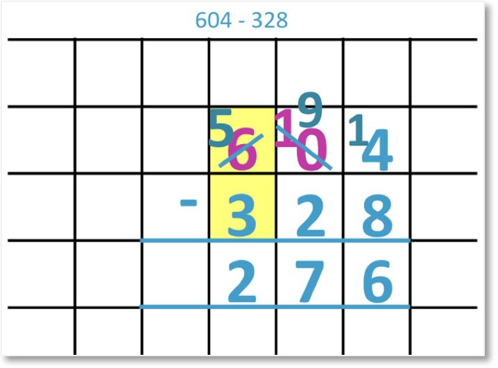 604 – 328 = 276 set out as column subtraction