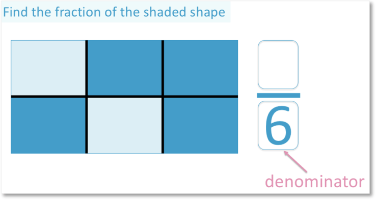 writing four sixths as a fraction with a denominator of 6