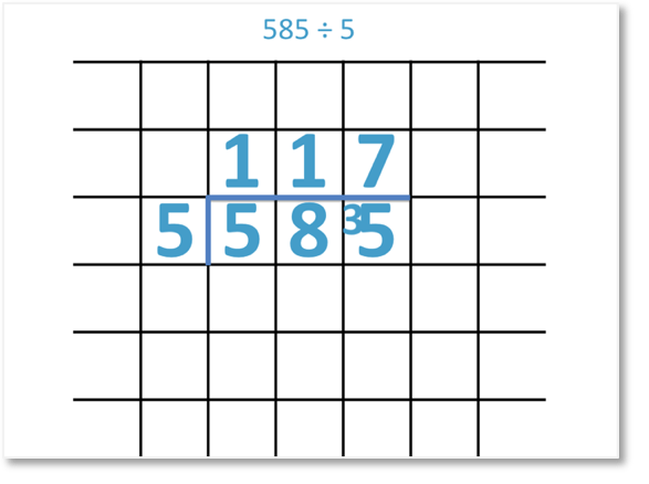 585 divided by 5 = 117 calculated using the short division method