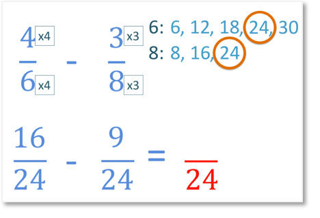 subtracting fractions four sixths minus three eighths by finding a common denominator
