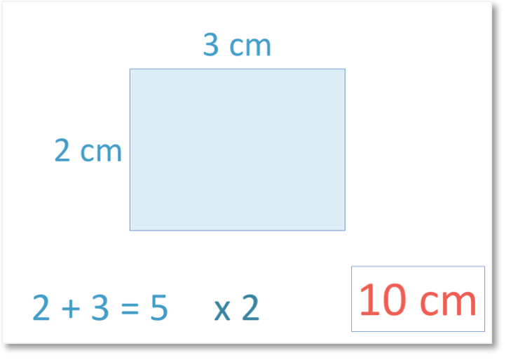 A rectangle of length 3cm and width 2cm summing to 5cm