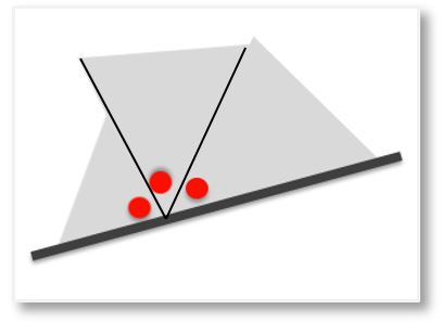 3 angles of a triangle placed together to make a straight line