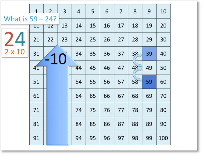 59-24 on the number grid