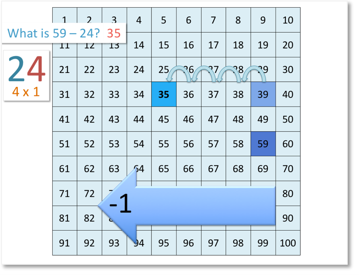 subtraction of 59 - 24 = 35 on the number grid
