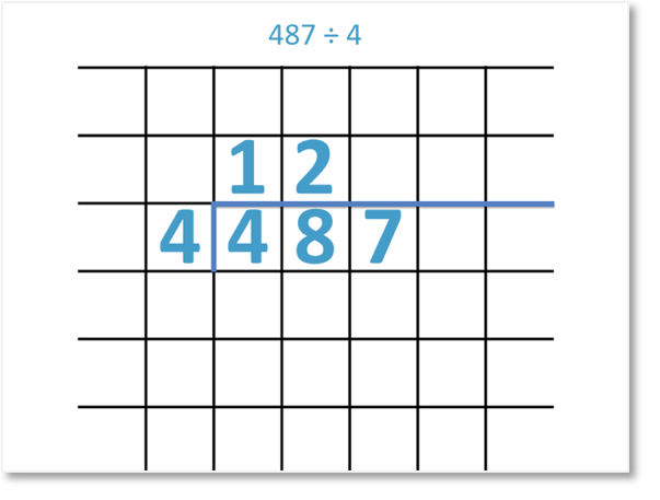 487 divided by 4 set out as a short division