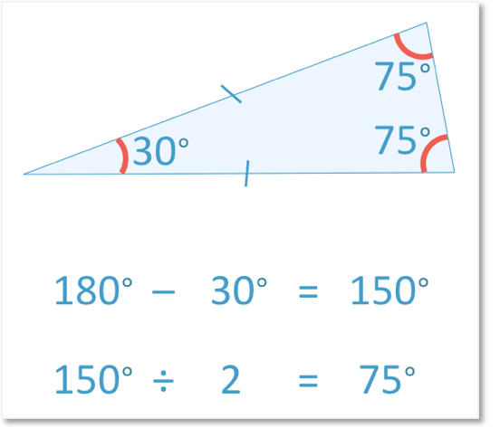 Working out the two base angles of an isosceles triangle by subtracting the top angle and dividing by 2