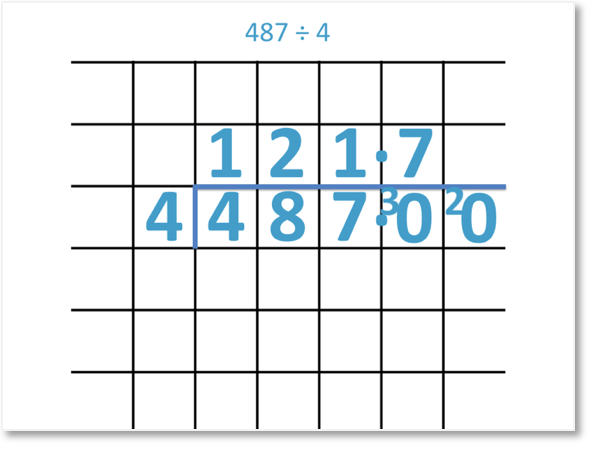 short division example with decimal remainders 487 ÷ 4