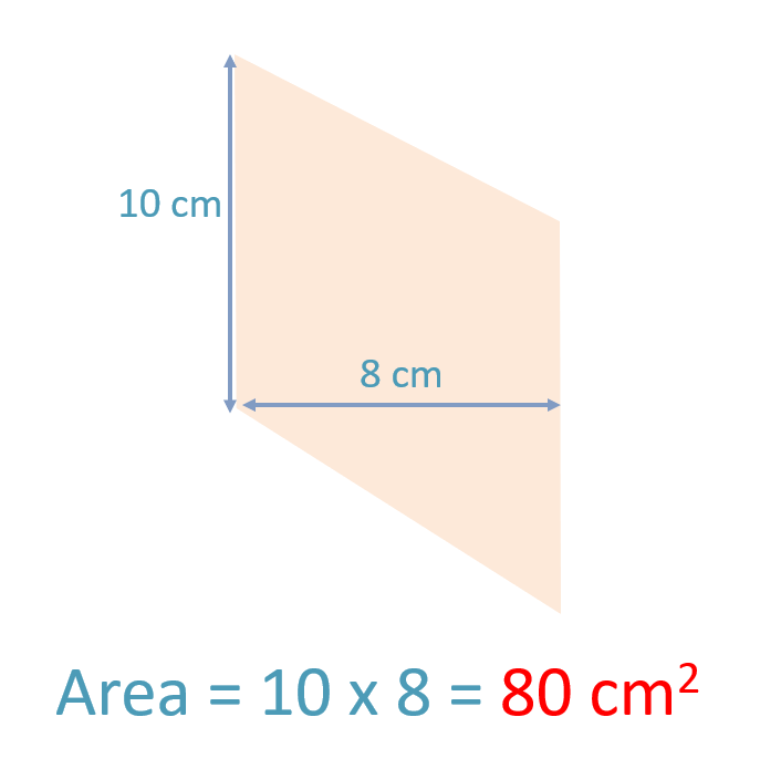 example of calculating the area of a sideways parallelogram