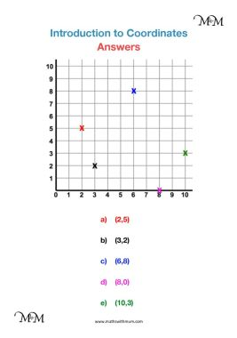 reading coordinates worksheet answers pdf