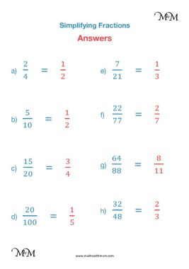 simplifying fractions worksheet answers pdf
