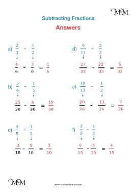 subtracting fractions with different denominators worksheet answers pdf